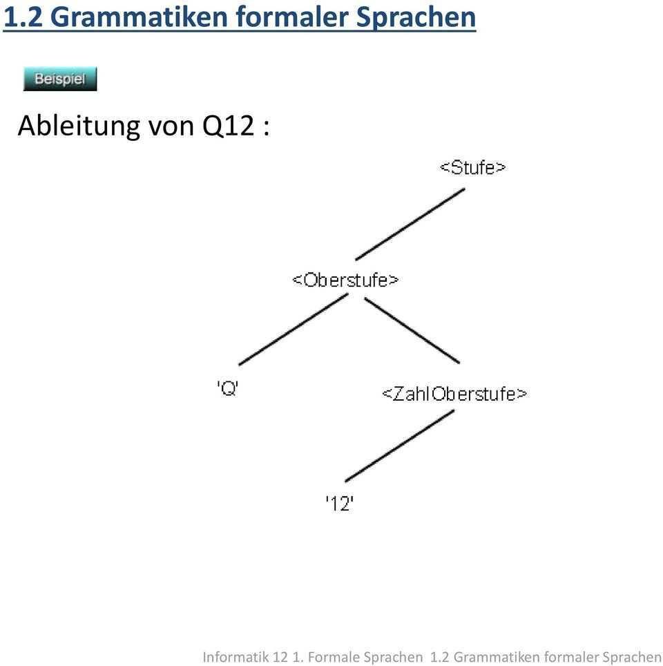 1 Formale Sprachen 1 2 Grammatiken Formaler Sprachen Pdf Free Download