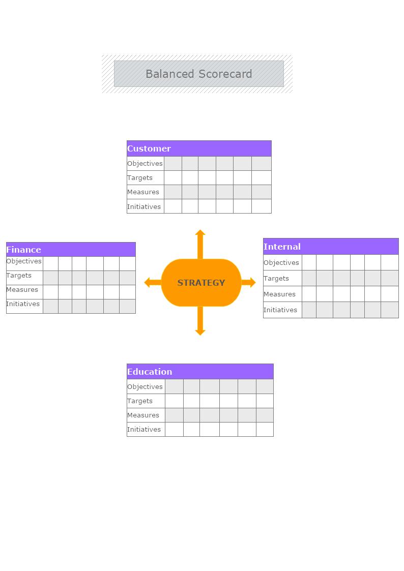 Balanced Scorecard Organization Help Templates Organisation