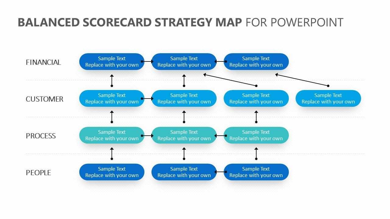 Balanced Scorecard Strategy Map For Powerpoint In 2020 Strategy Map Powerpoint Strategies