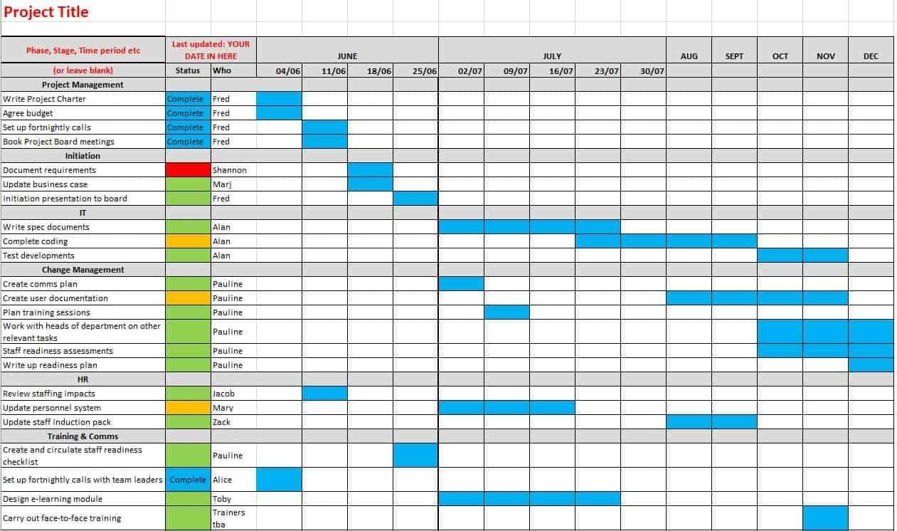 3 Easy Ways To Make A Gantt Chart Free Excel Template Girl S Guide To Project Management Gantt Chart Templates Gantt Chart Excel Templates
