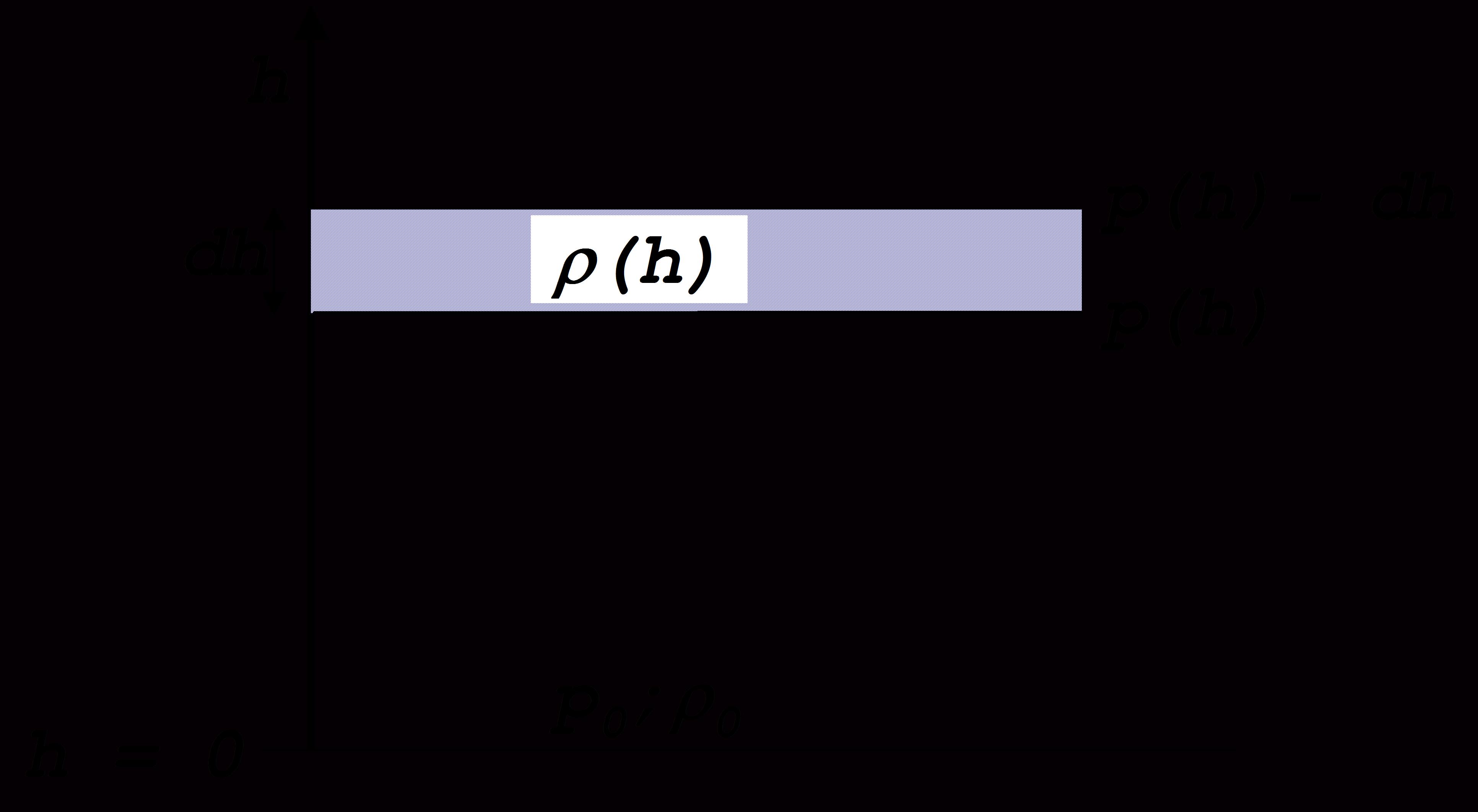 Losung Durch Trennung Der Variablen Lineare Dgl Matheretter