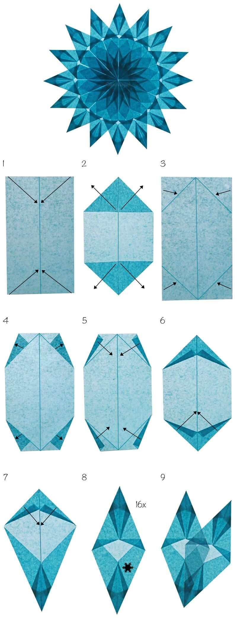 Fensterstern Aus Seidenpapier Handmade Kultur Fenstersterne Basteln Weihnachtsstern Basteln Kunst Auf Papier
