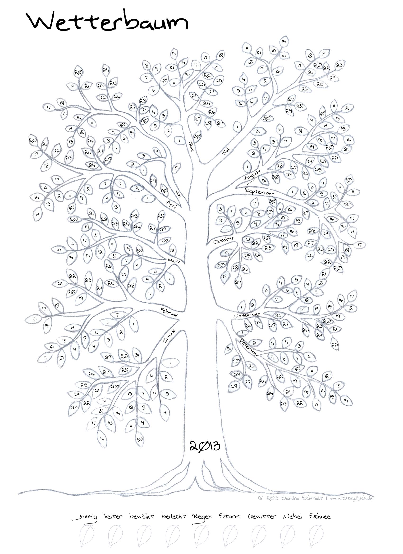 Wetterbaum2013 Bystickfisch Png 1 700 2 340 Pixel Baum Basteln Baum Vorlage Basteln Weihnachten