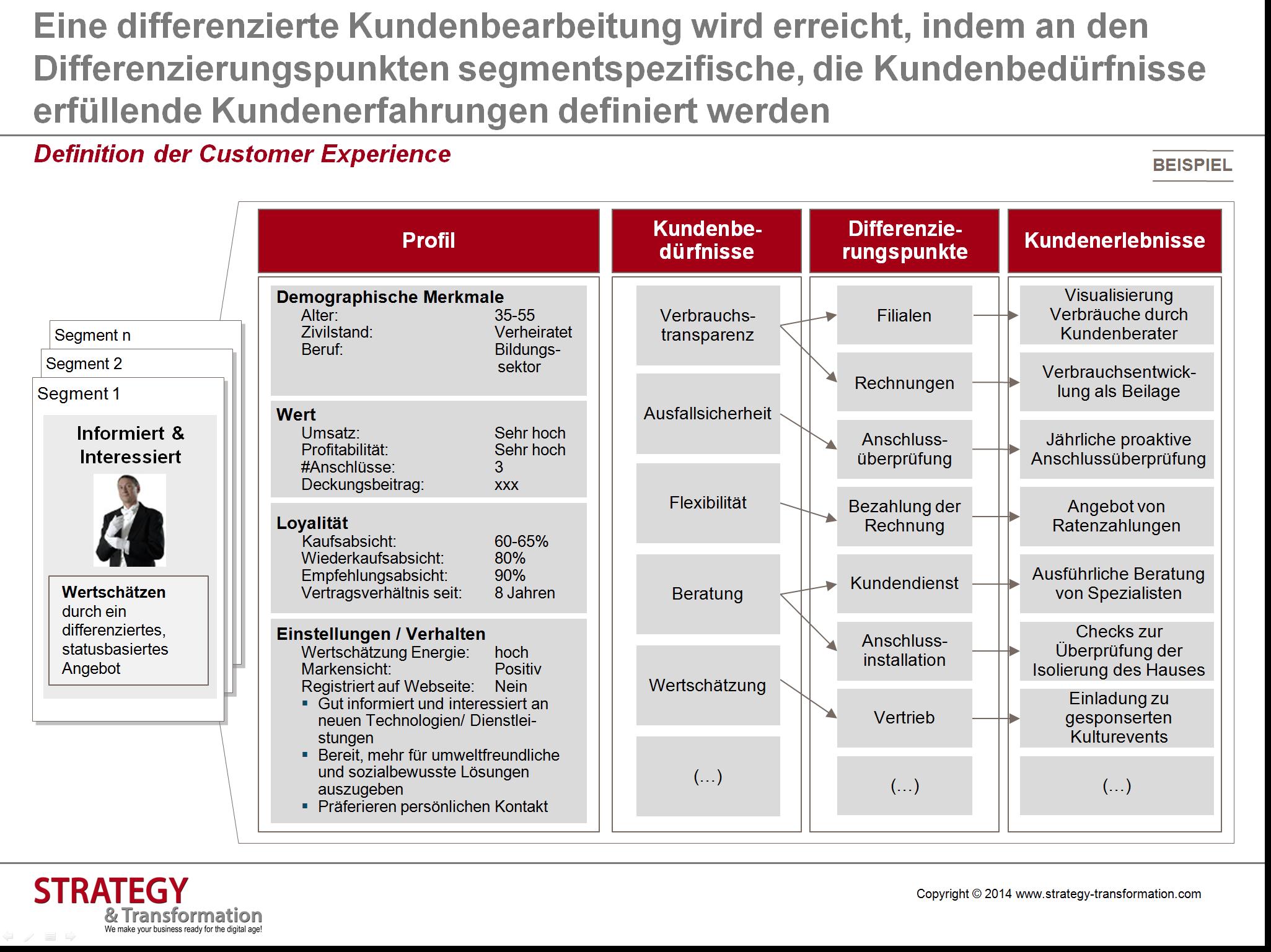 Eine Differenzierte Kundenbearbeitung Wird Erreicht Indem An Den Differenzierungspunkten Segme Tipps Zum Lernen Kundenerfahrung Customer Experience Management