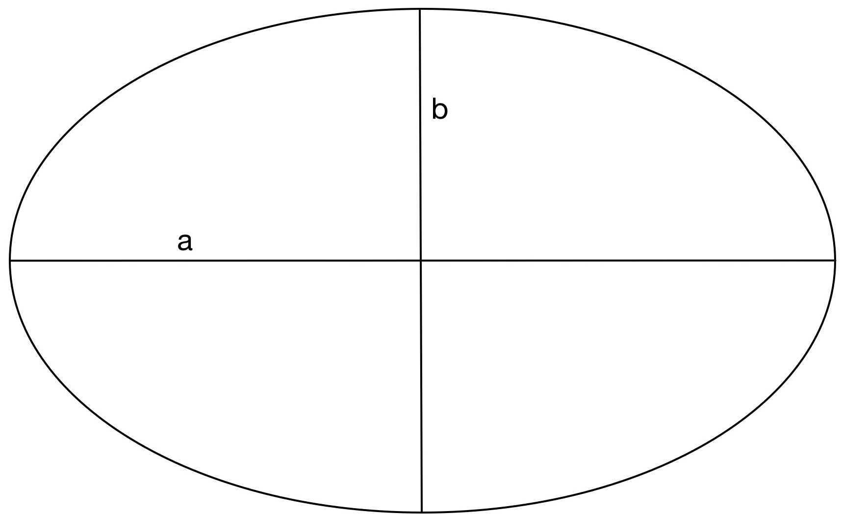 Ellipse Formeln Und Eigenschaften