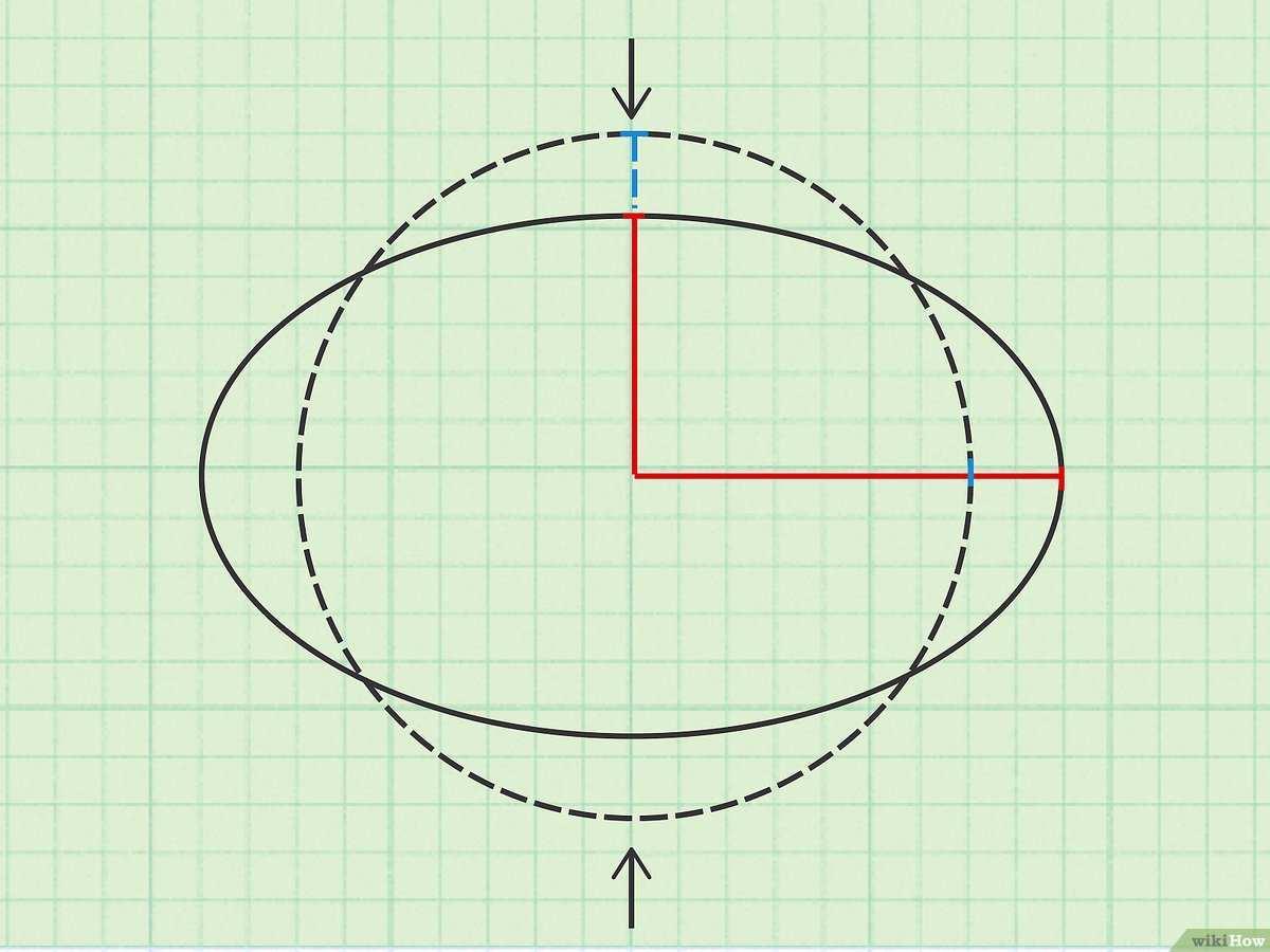 Die Flache Einer Ellipse Berechnen 5 Schritte Mit Bildern Wikihow