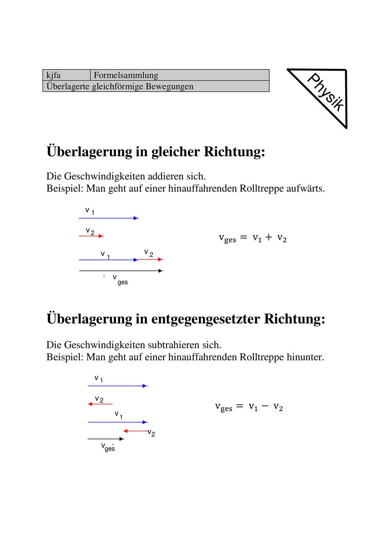 Formelsammlung Uberlagerte Gleichformige Bewegungen Unterrichtsmaterial Im Fach Physik Formelsammlung Physik Bewegung