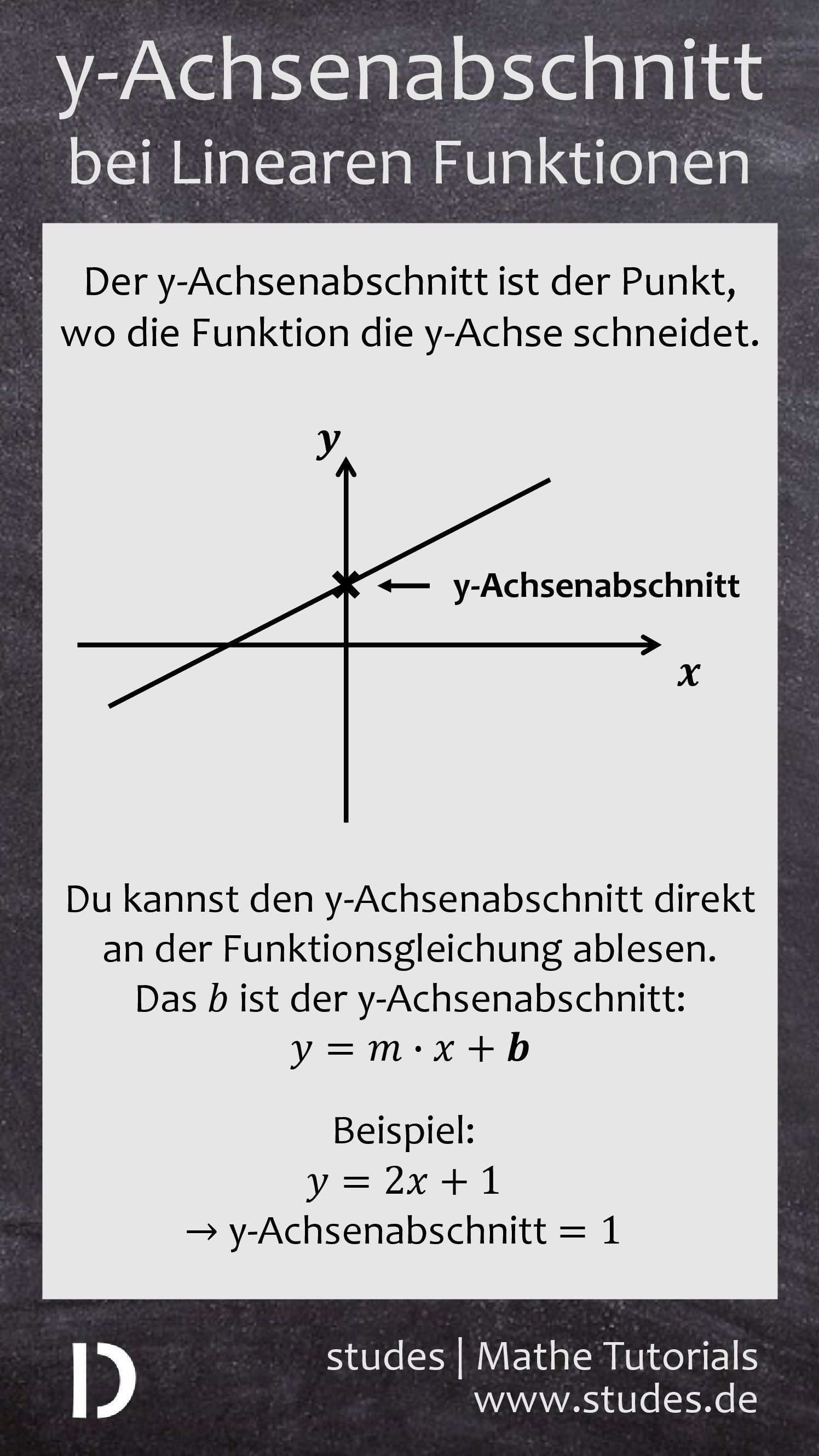 Spickzettel In 2020 Linear Function Math Methods Mathematics Education