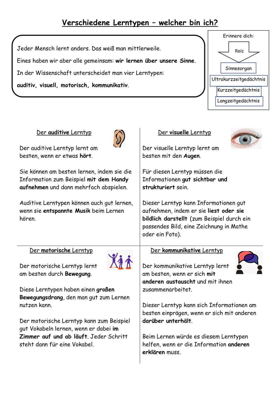 Verschiedene Lerntypen Welcher Bin Ich Unterrichtsmaterial In Den Fachern Biologie Fachubergreifendes Lernen Selbsteinschatzung Menschen Lernen