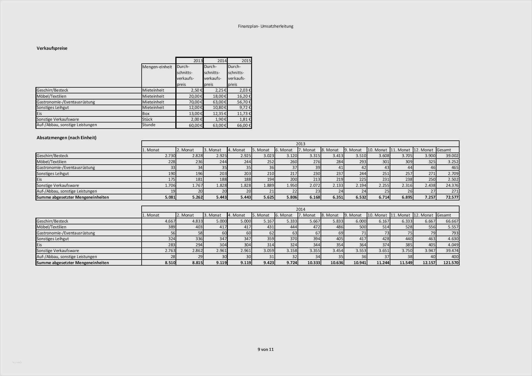 Luxus Betreuungskonzept Erstellen Vorlage Abbildung Excel Vorlage Vorlagen Lebenslauf Vorlagen Word