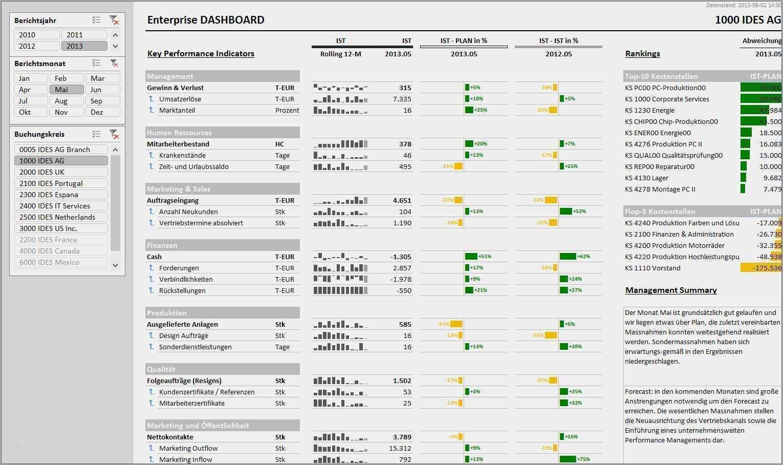 33 Fabelhaft Excel Dashboard Vorlage Abbildung In 2020 Vorlagen Excel Vorlage Abbildungen