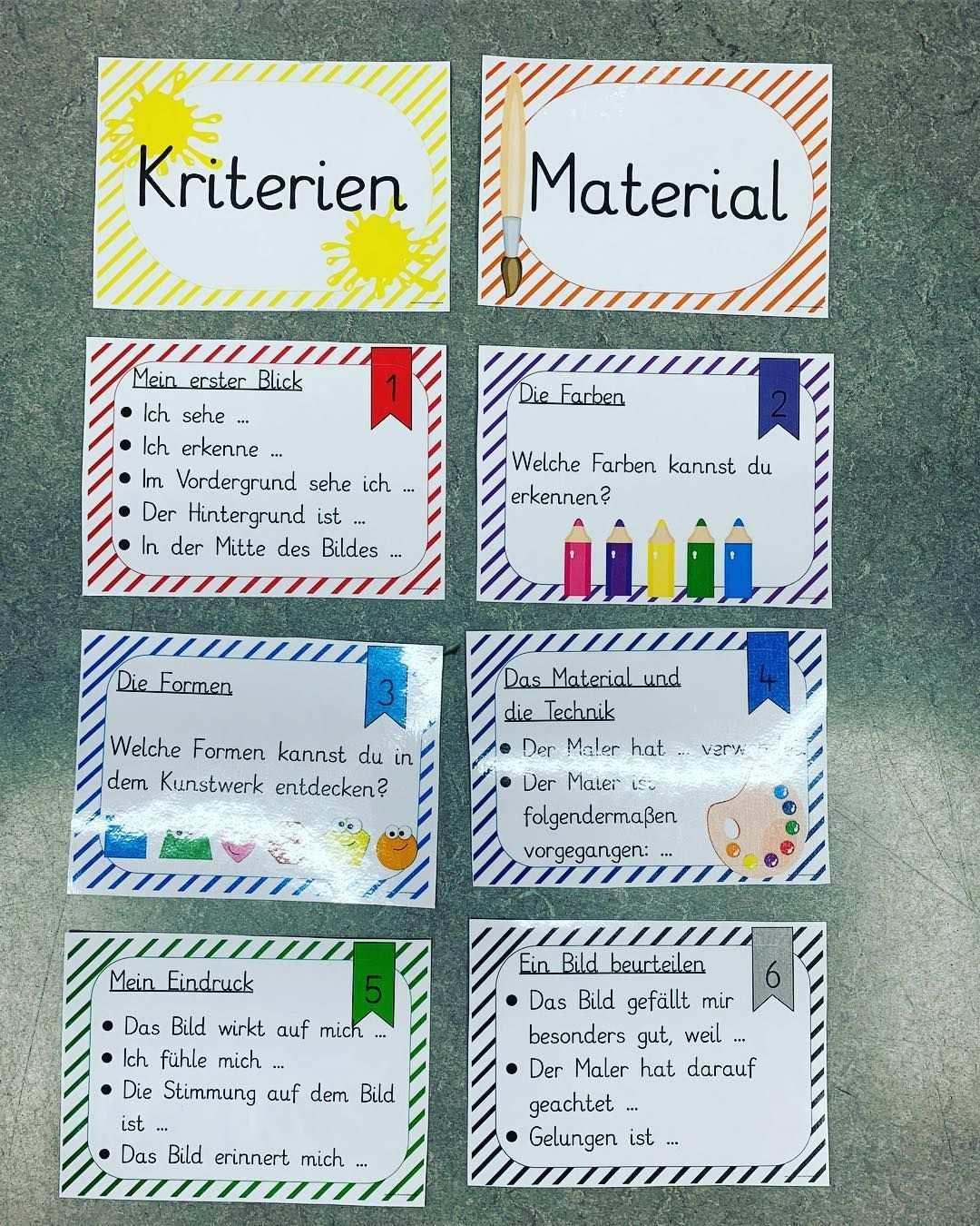 Zur Bildbetrachtung Im Kunstunterricht Sind Am Wochenende Diese Karten Entstanden Die Satzstrukturen Sollen Den Art Education Lessons Art Lessons Art Classes