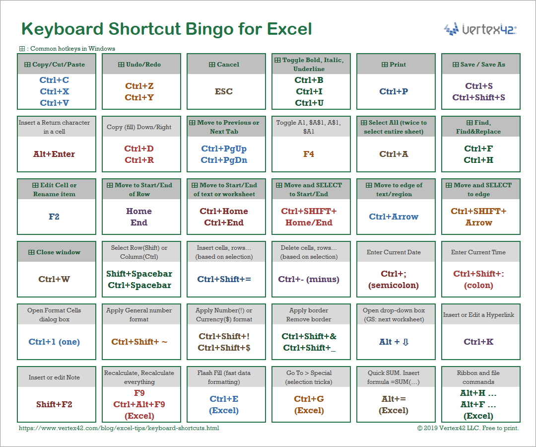 Download The Keyboard Shortcut Bingo For Excel From Vertex42 Com Keyboard Shortcuts Excel Repetitive Stress Injury
