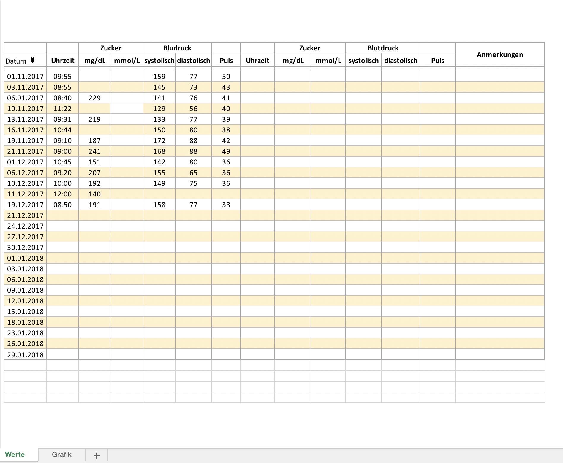 Blutdruck Blutzucker Erfassung Mit Excel