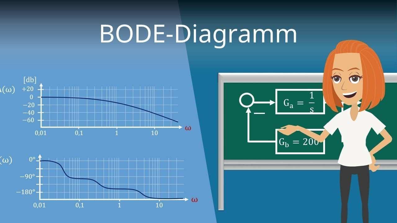 Bode Diagramm Zeichnen Regelungstechnik Einfach Erklart Youtube
