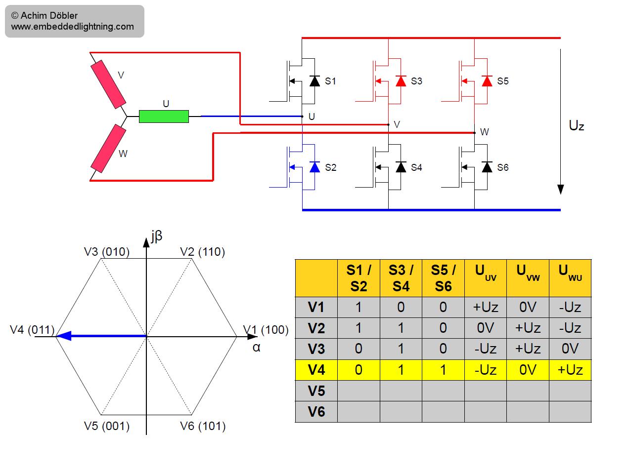 Regelung Von Bldc Motoren Und Synchronmaschinen Embedded Lightning In 2020 E Motor Motor Elektronik