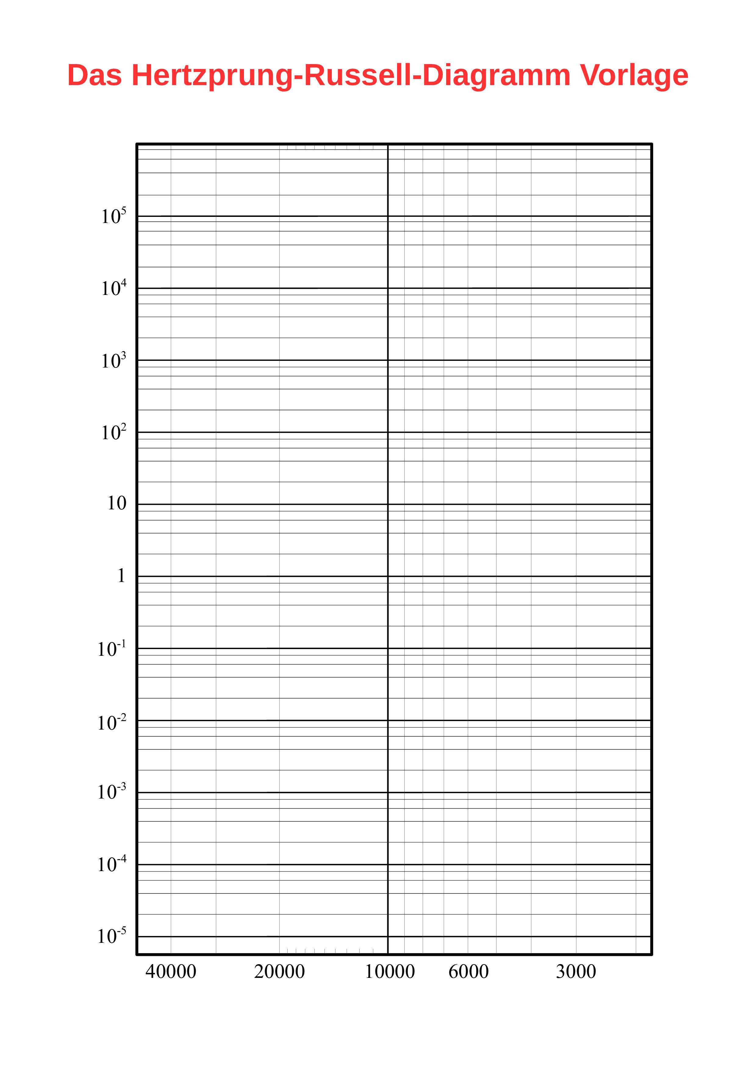 Das Hertzsprung Russell Diagramm Unterrichtsmaterial Im Fach Physik Diagramm Physik Unterrichtsmaterial