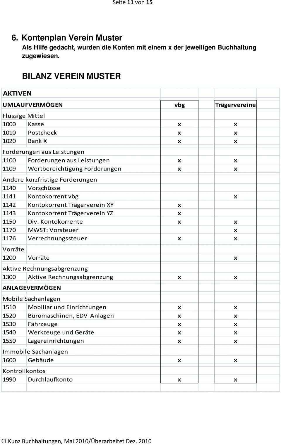 Kontierungsrichtlinien Zum Kmu Einheitskontenplan Pdf Free Download