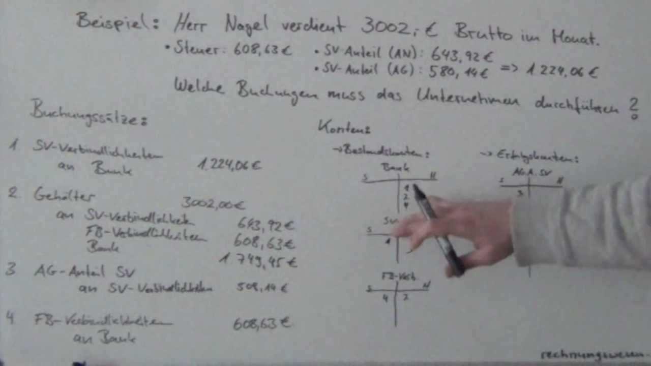 Lohn Und Gehalt Buchen Teil2 Youtube