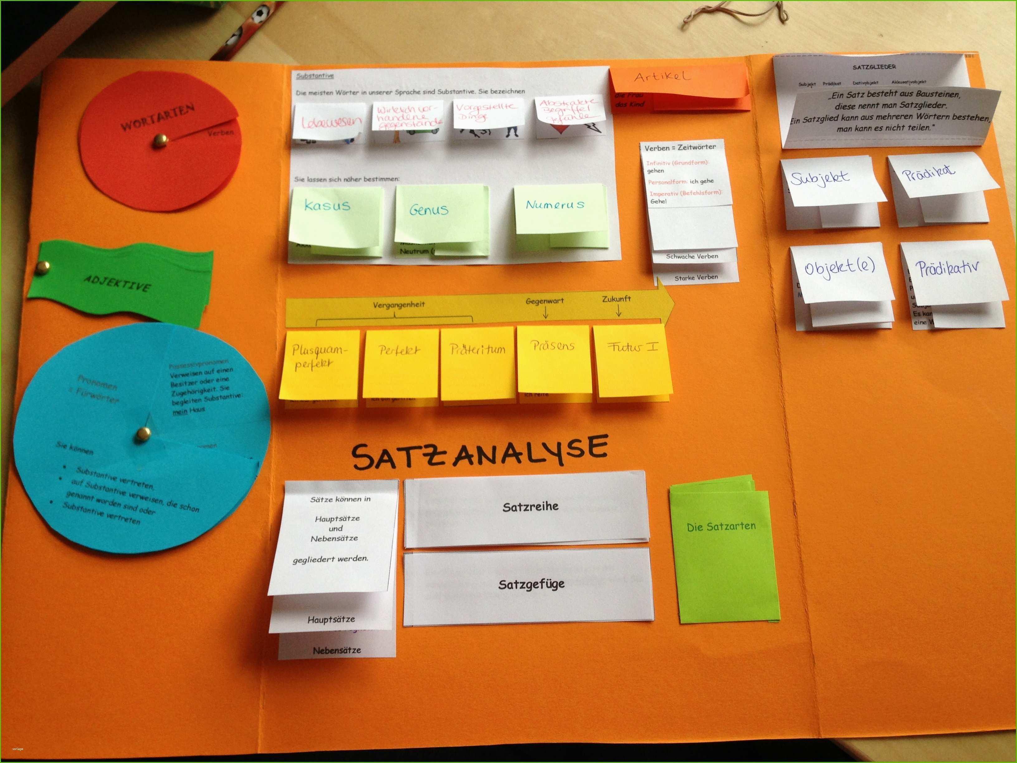Tipss Und Vorlagen Lapbook Lap Book Templates Book Presentation
