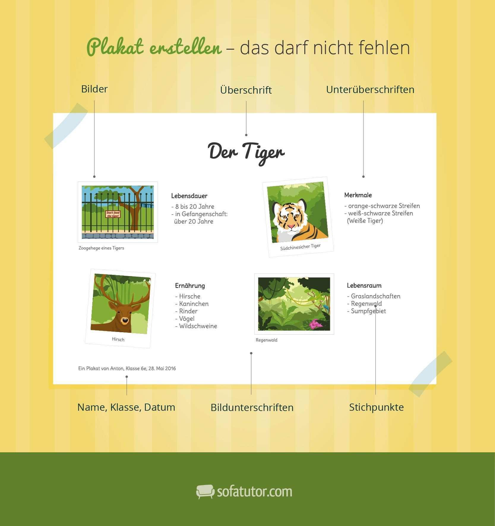 Wie Gestaltet Man Ein Plakat Fur Die Schule Plakate Erstellen Plakat Gestalten Plakat
