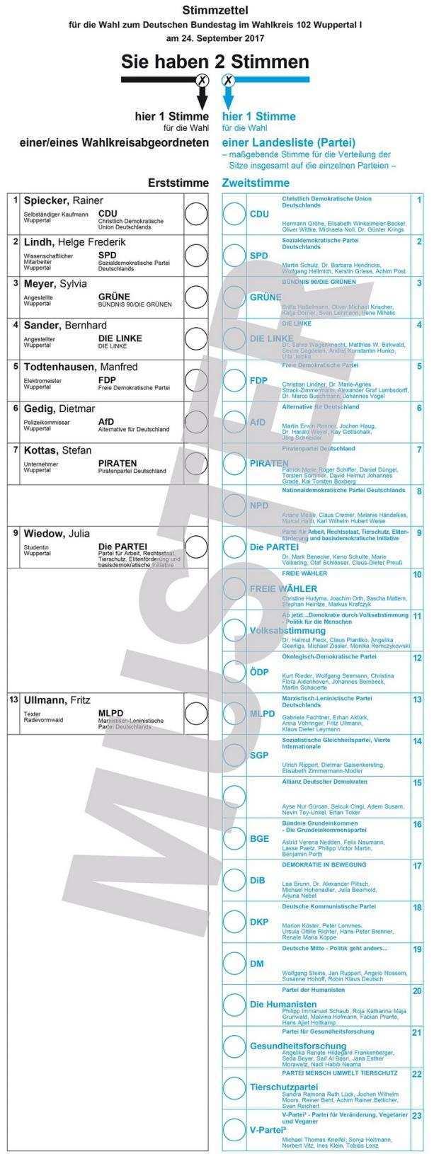 Bundestagswahl 2017 Die Stimmzettel Jeder Hat Zwei Kreuze