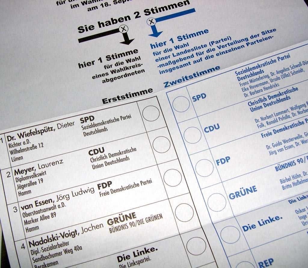 Bundestagswahl 2017 Das Mussen Schuler Wissen Herole Ratgeber