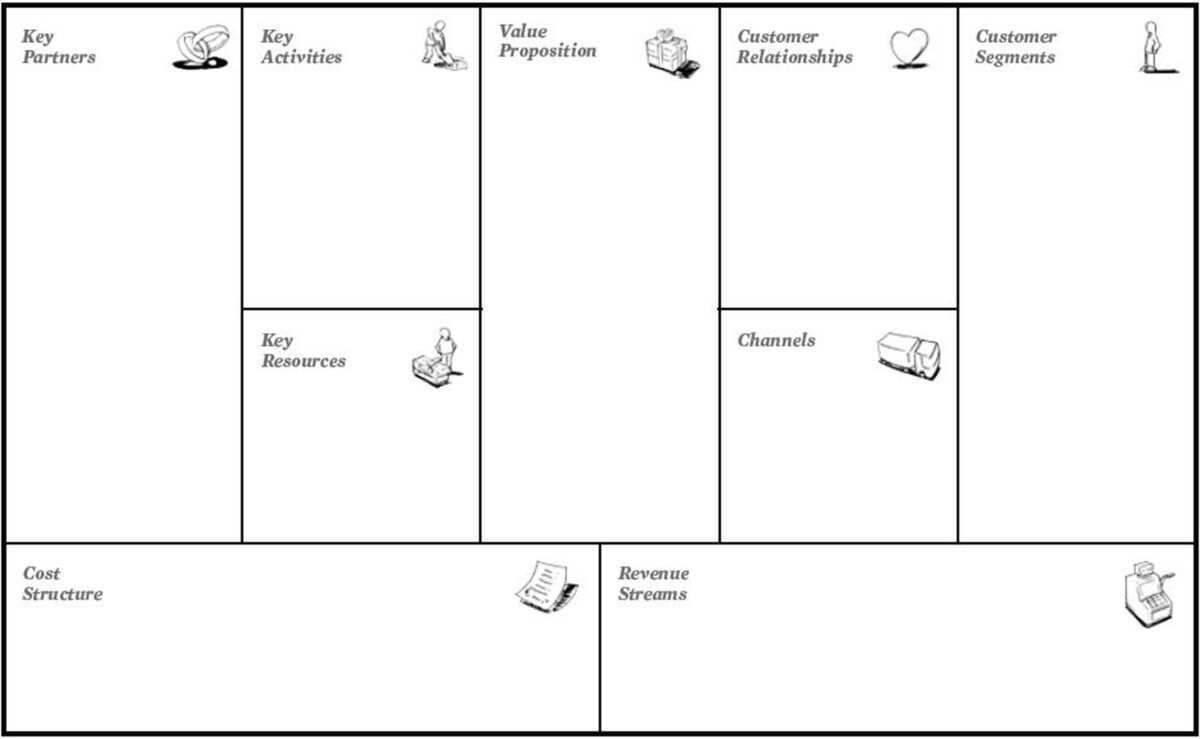 M House More About The Business Model Canvas Within Business Canvas Word Templa Business Model Canvas Business Model Template Business Model Canvas Examples