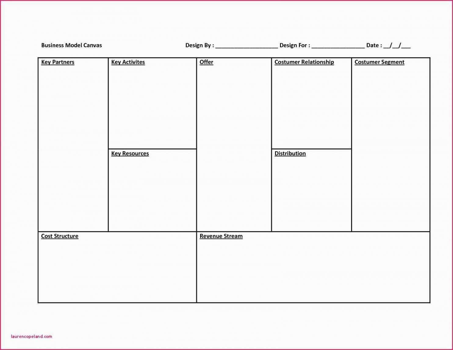Besser Business Model Canvas Vorlage Word Vorlagen Word Vorlagen Models