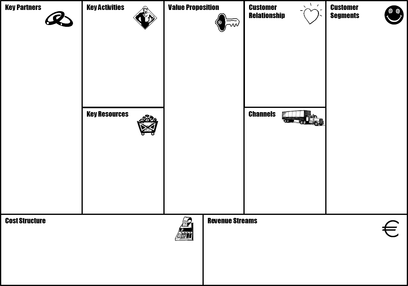 Business Model Canvas En Business Model Canvas What Is Business Model Business