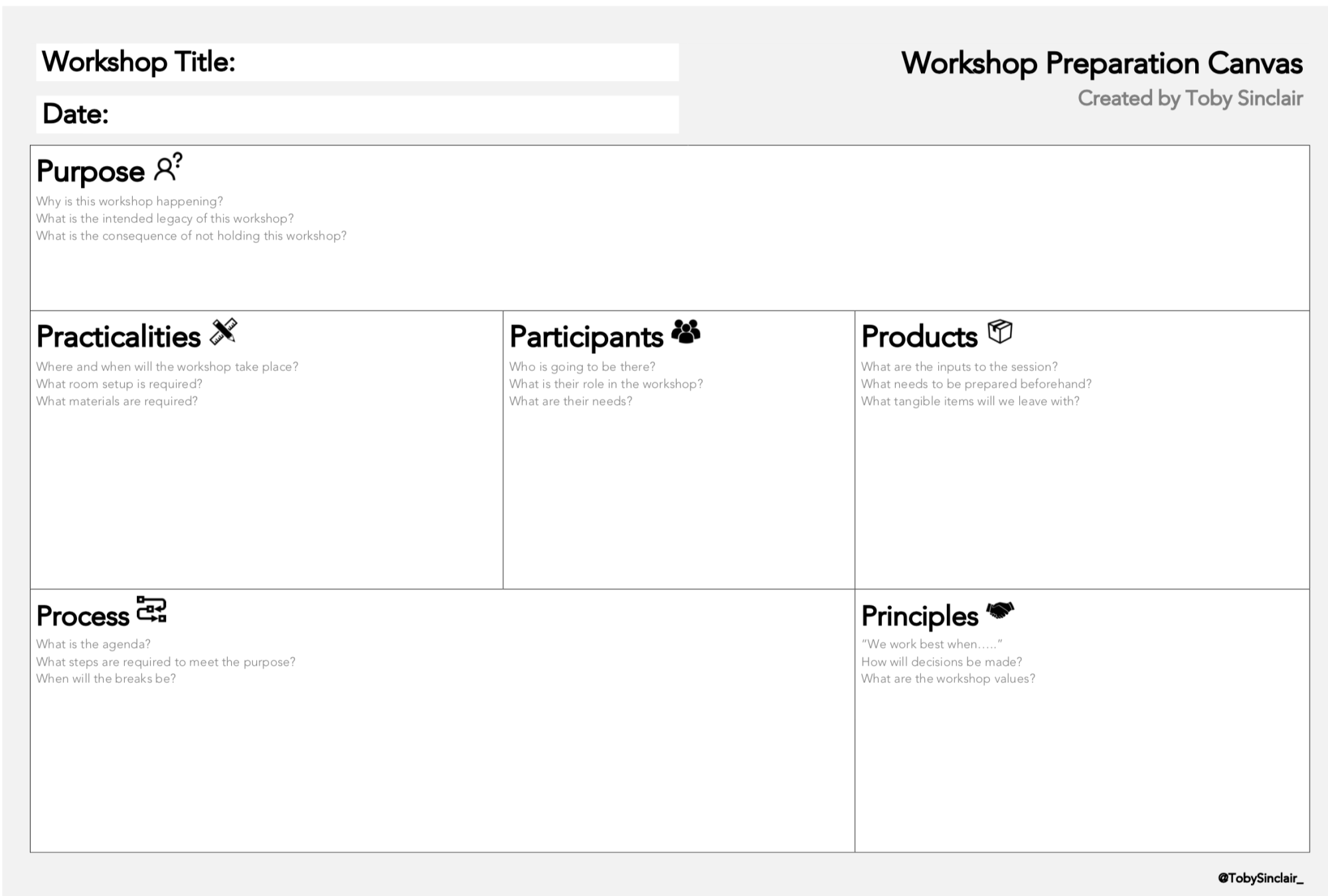 Canvas Collection A List Of Visual Templates Andi Roberts Business Model Canvas Project Management Templates Business Canvas