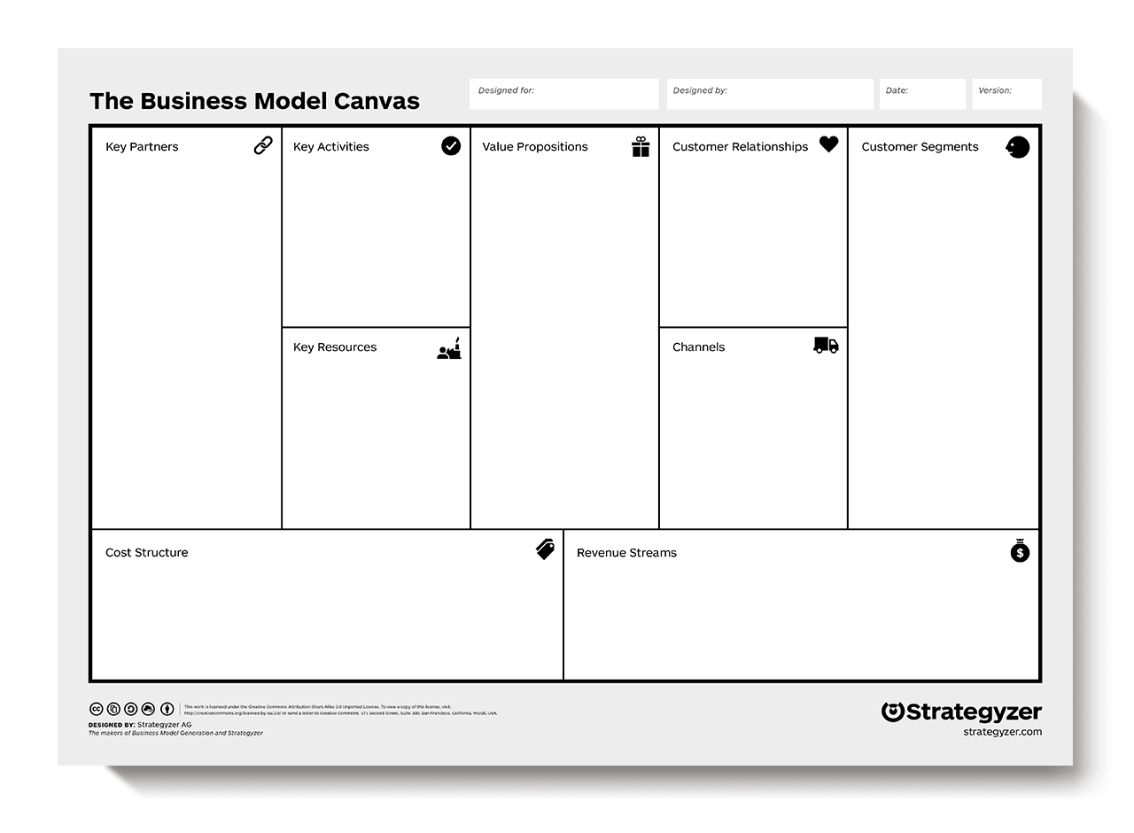How To Business Model Canvas Explained Business Model Canvas Business Model Template Business Canvas