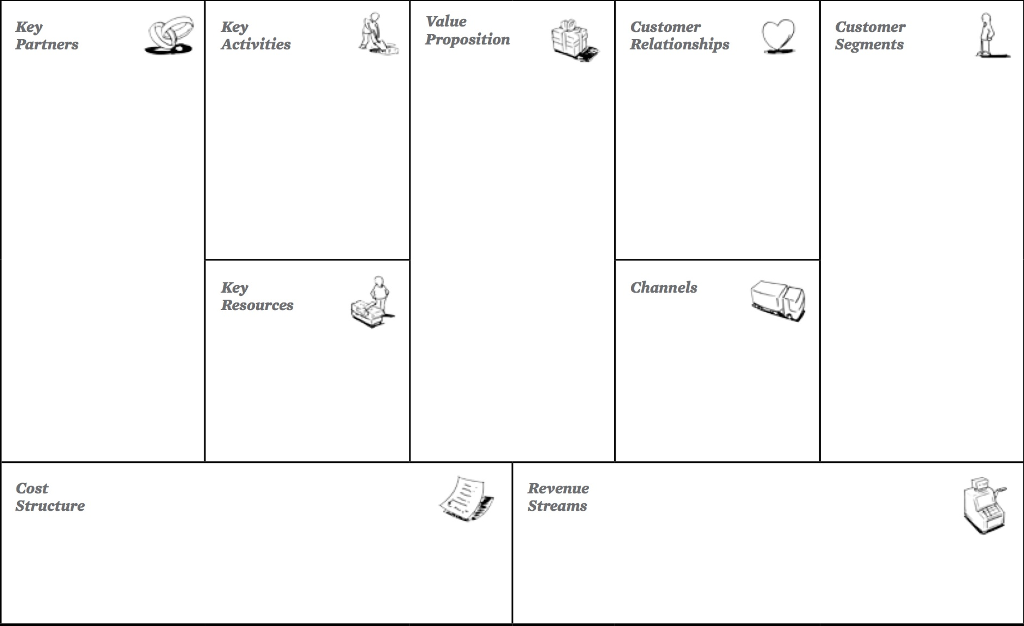 Ignore The Business Model Canvas When Starting A Startup Business Model Canvas Business Model Template Business Model Canvas Examples