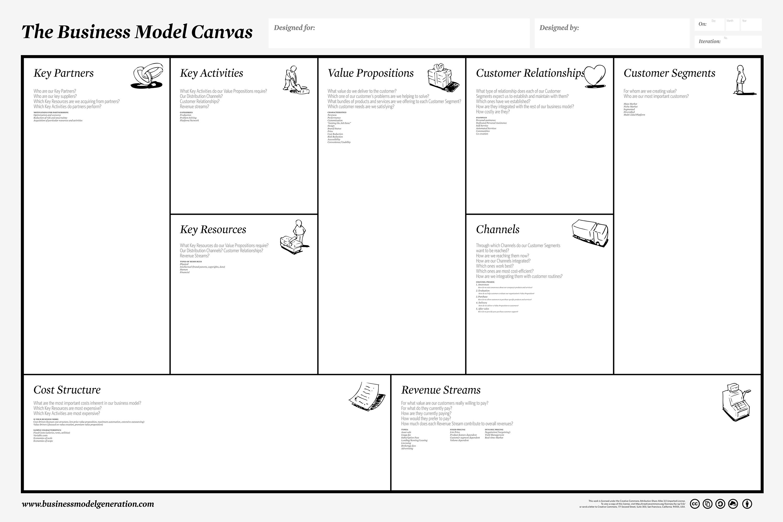 Pin En Business Model Canvas