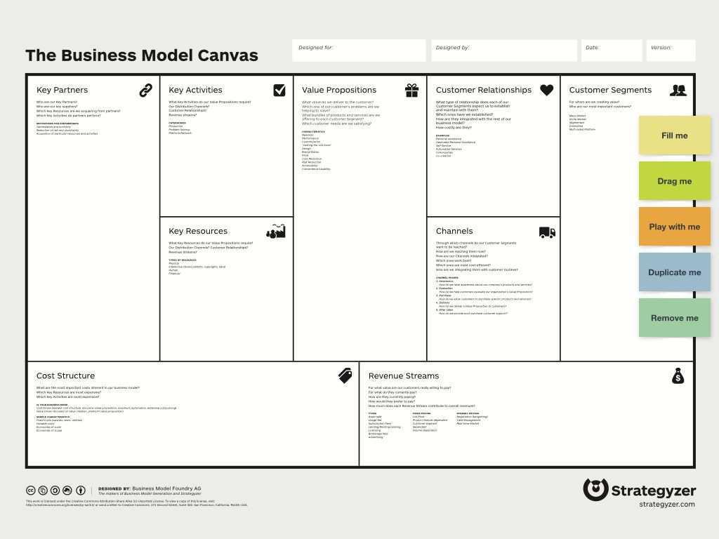 The Excellent Business Model Canvas Template Template Business Pertaining To Business Model Can Business Model Template Business Model Canvas Business Canvas