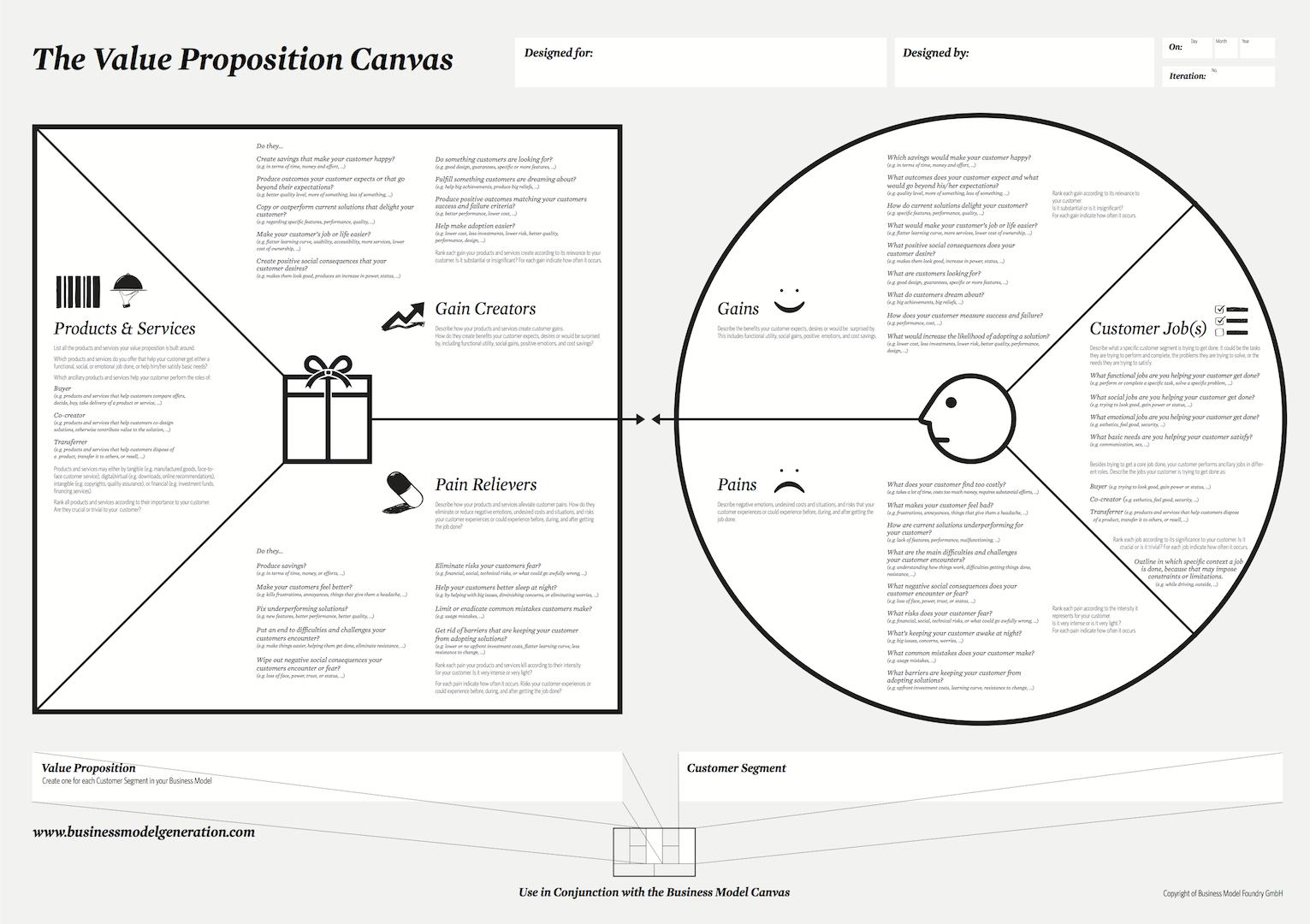 Management Business Value Proposition Canvas Template Business Canvas Projektmanagement Unternehmensstruktur