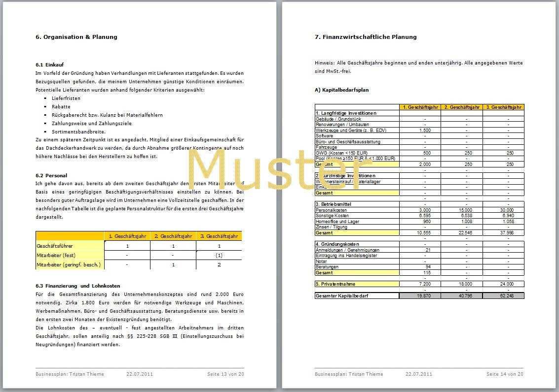 Buchladen Businessplan Vorlage