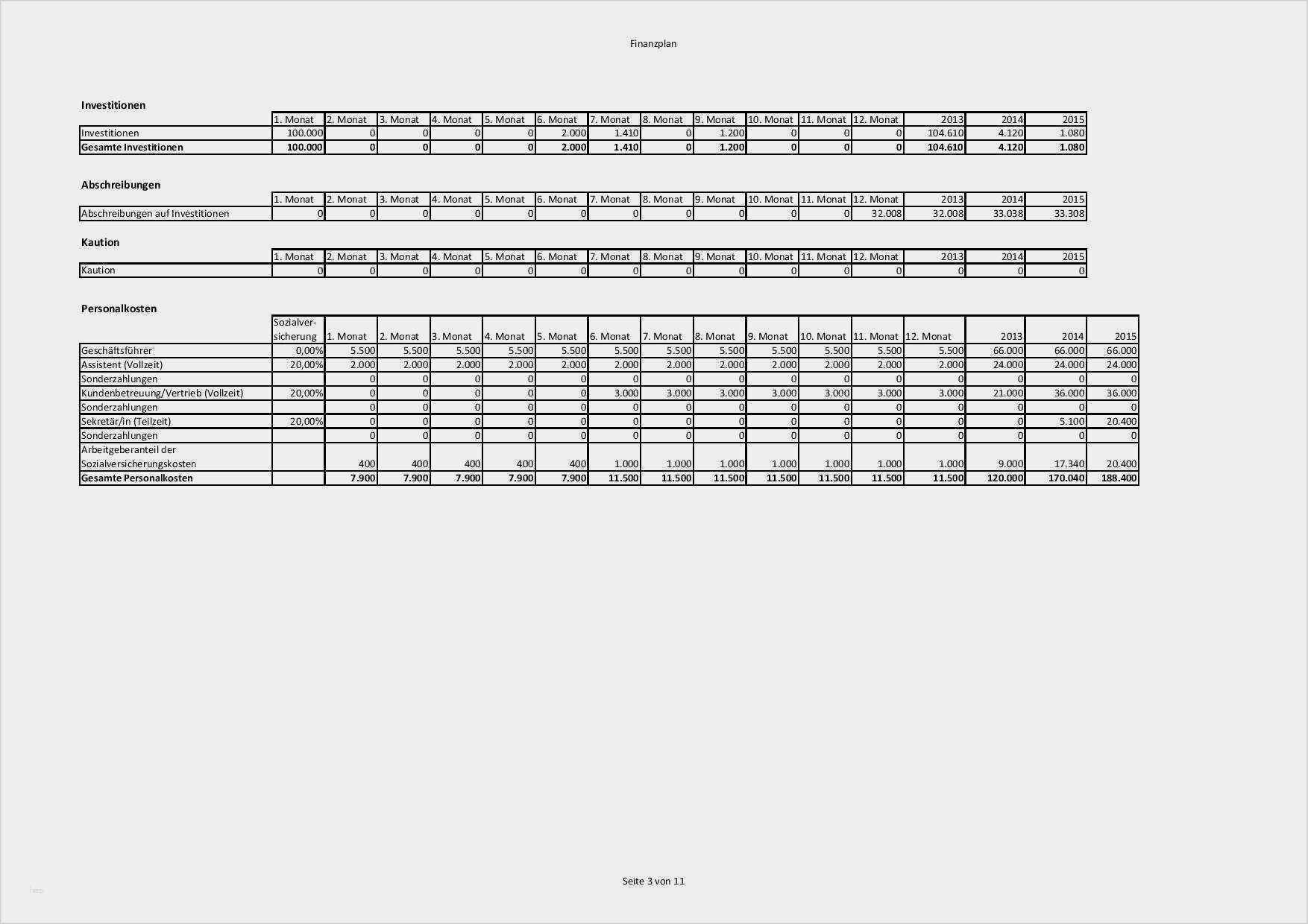 28 Schon Vorlage Businessplan Ihk Bilder Businessplan Vorlage Excel Vorlage Finanzen