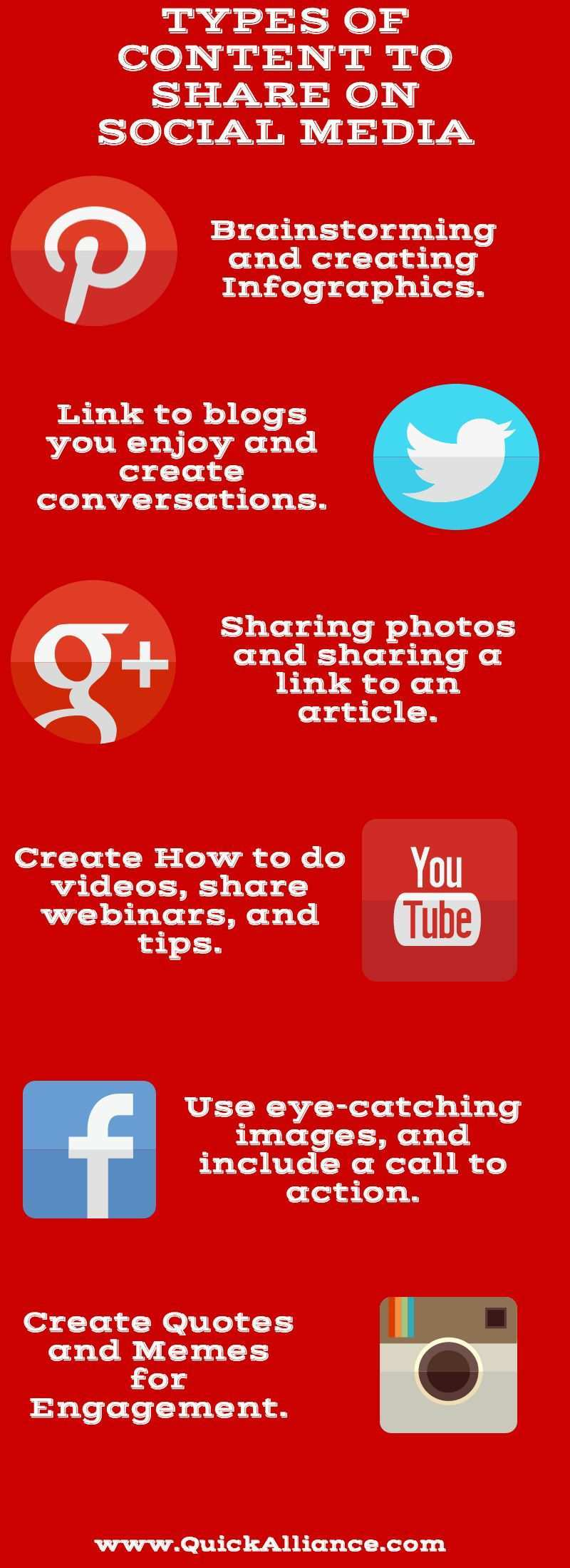 Types Of Content To Share On Social Media Social Media Infographic Social Media Strategies