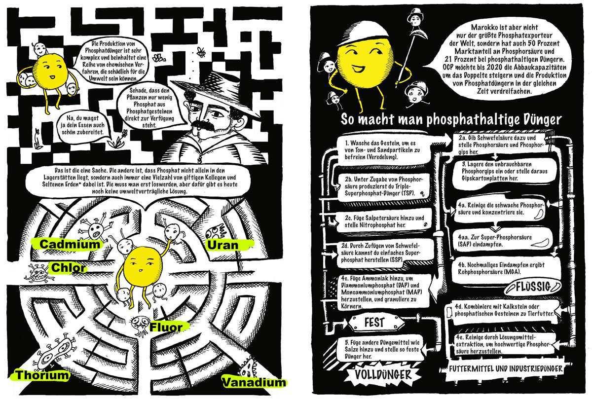 Rohstoffmanagement Im Anthropozan Das Beispiel Der Phosphate Der Anthropozaniker Scilogs Wissenschaftsblogs