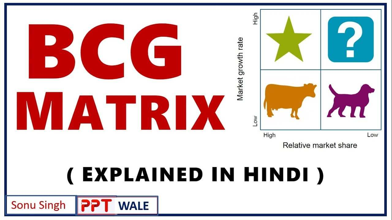 Bcg Matrix In Hindi Stars Cash Cows Question Marks Dogs Strategic Management Ppt Youtube