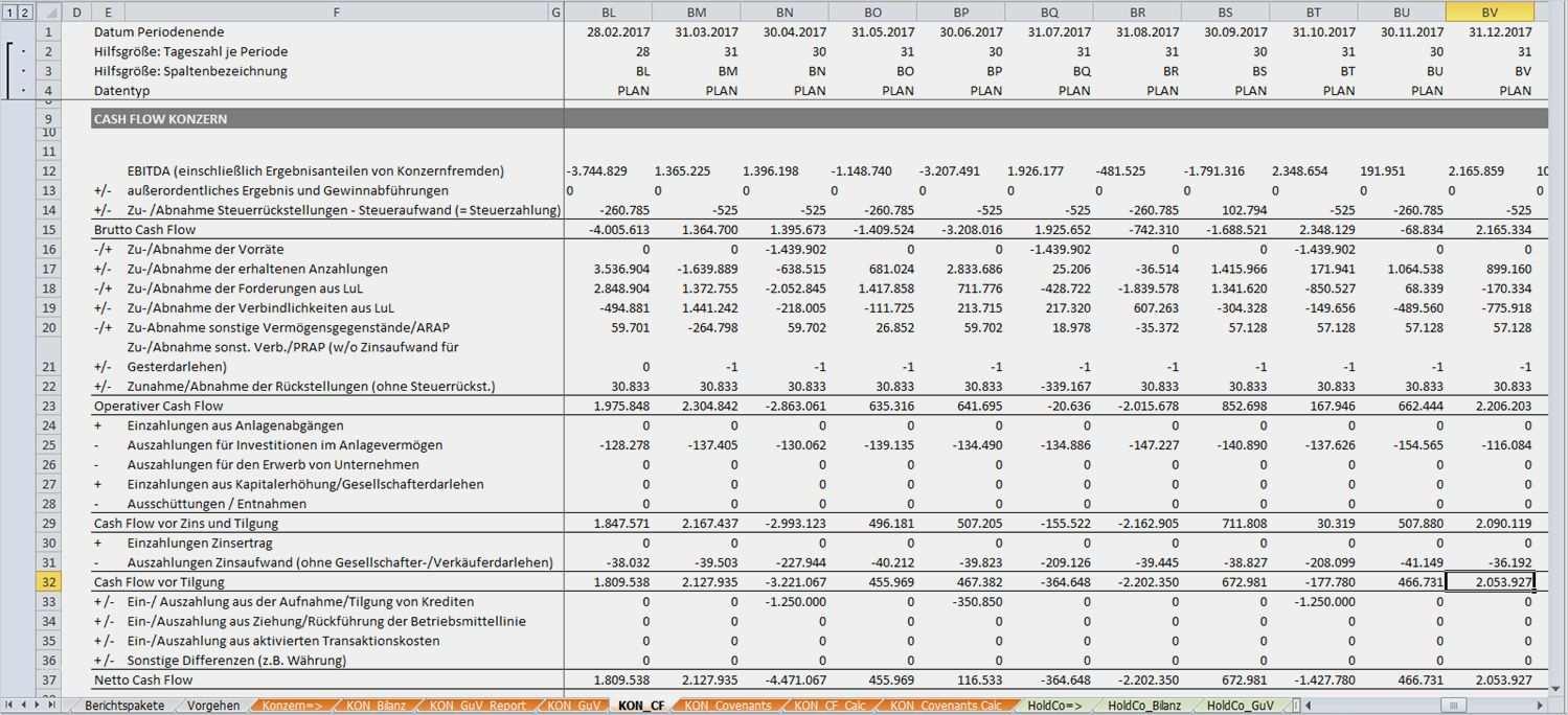 50 Neu Cash Flow Berechnung Excel Vorlage Bilder Excel Vorlage Vorlagen Anschreiben Vorlage