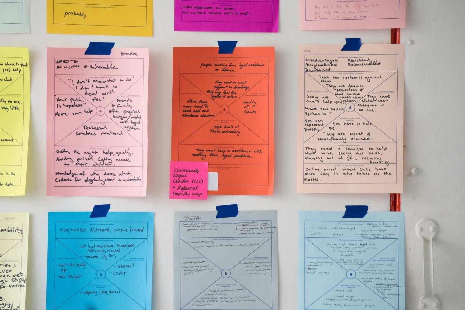 In 7 Schritten Zum Erfolgreichen Change Management Prozess