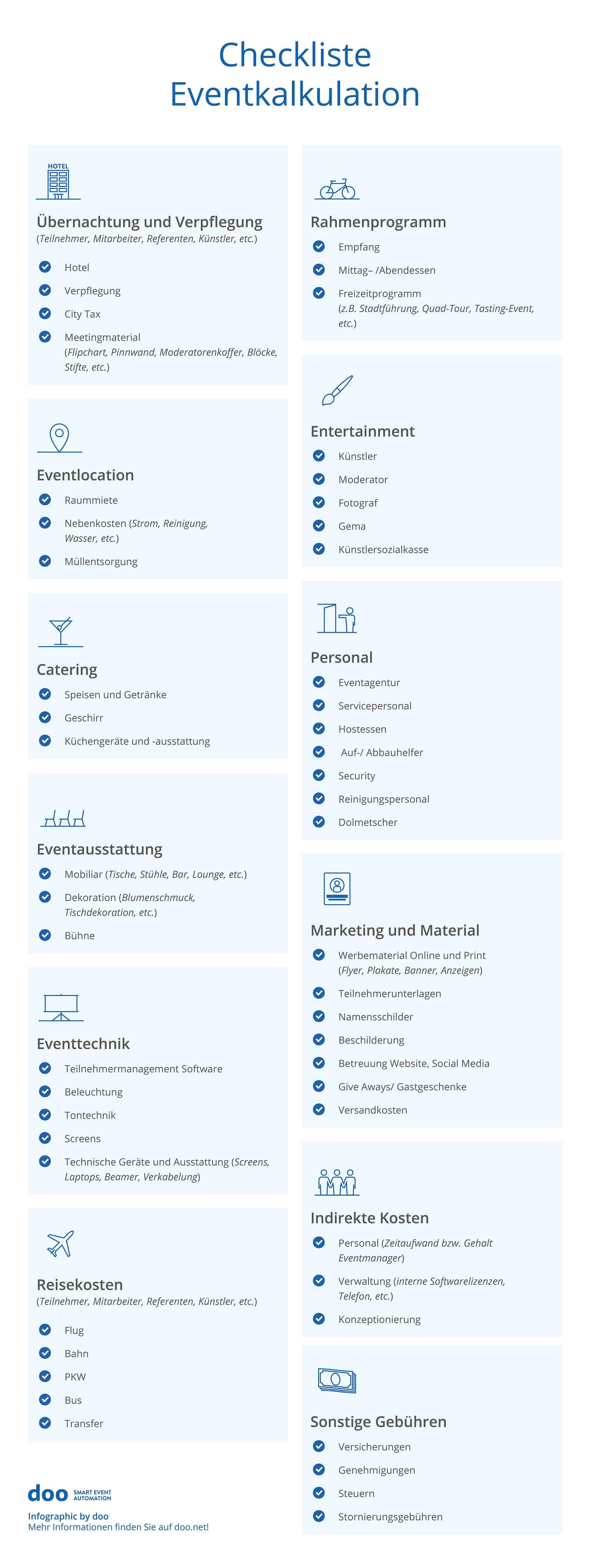 Checkliste Zur Kalkulation Von Veranstaltungskosten So Geht S