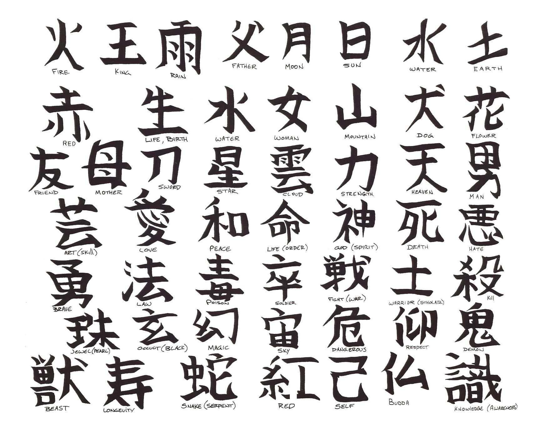Ein Tattoo Stechen Lassen Wohin Chinesische Zeichen Chinesische Zeichen Tattoos Chinesische Worter