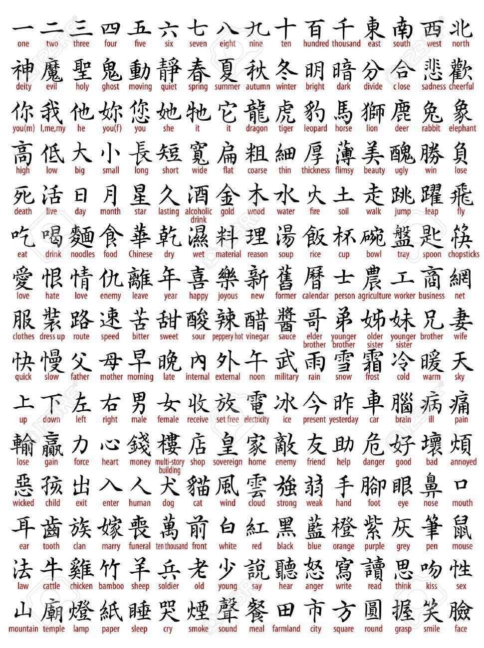 Pin Von Andreia Sarbu Auf Tiny Tattoo Chinesische Worter Chinesische Schriftzeichen Chinesische Kalligraphie