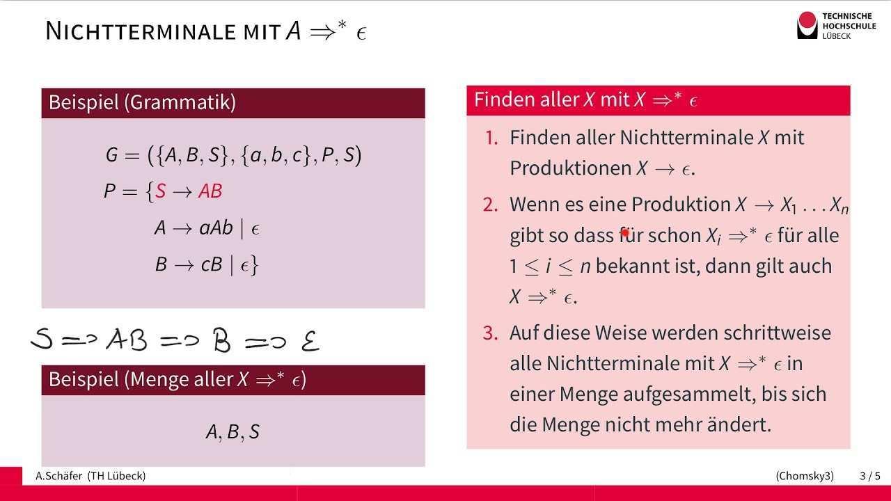 Elimination Von Epsilon Produktionen In Kontextfreien Chomsky 2 Grammatiken Youtube