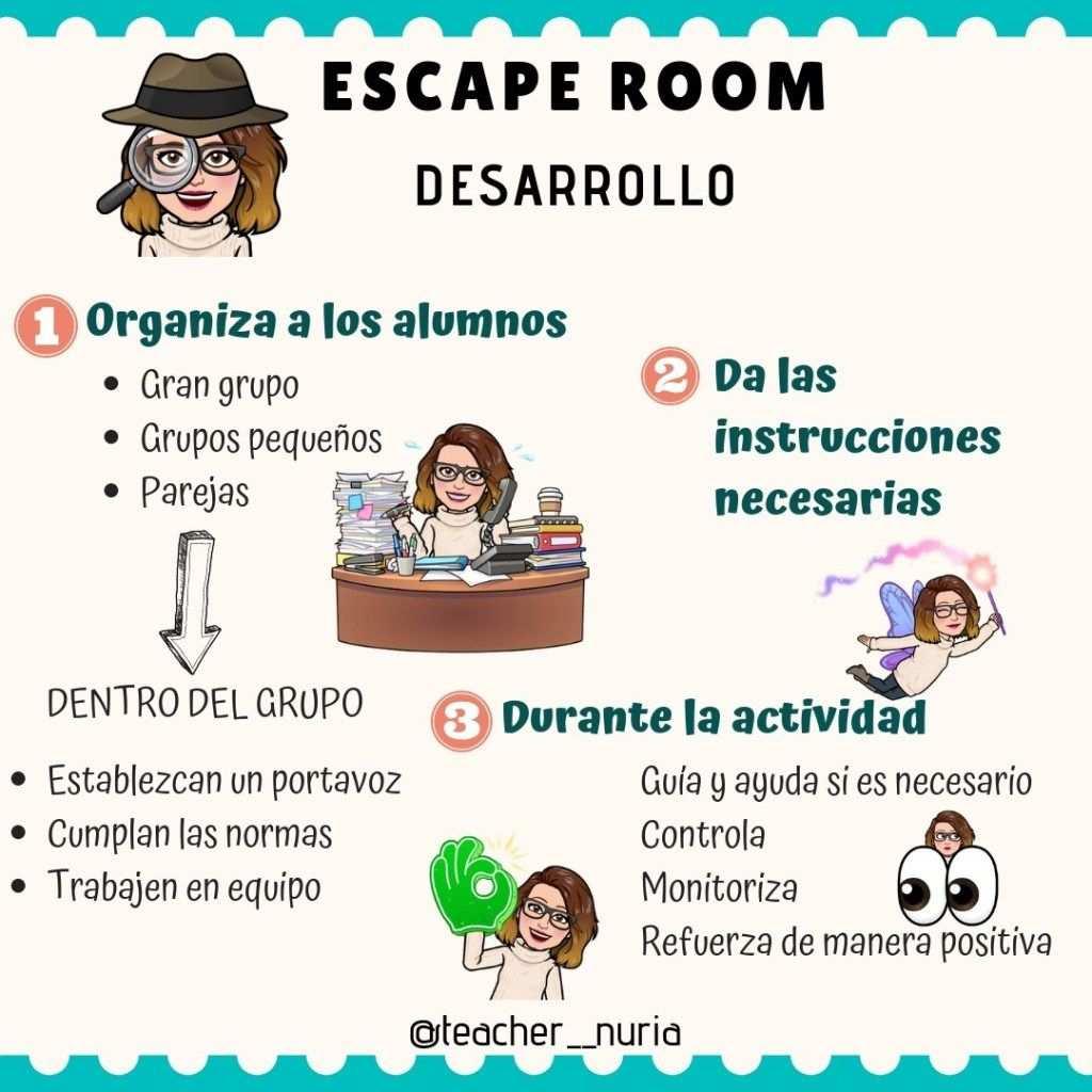 Escaperoom Orientacion Andujar Oposiciones Educacion Infantil Estrategias Docentes Recursos Educativos