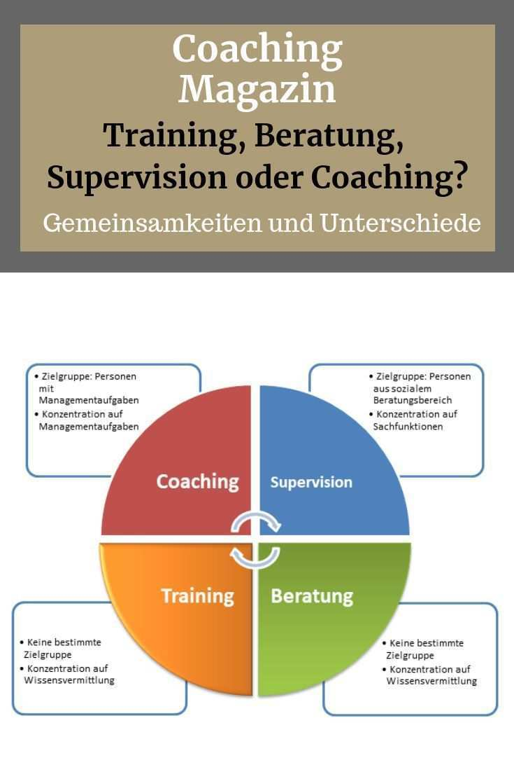 Training Beratung Supervision Oder Coaching Coaching Leben Coaching Tools Systemische Beratung