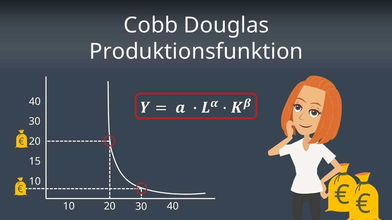 Cobb Douglas Produktionsfunktion Ableitung Mit Video
